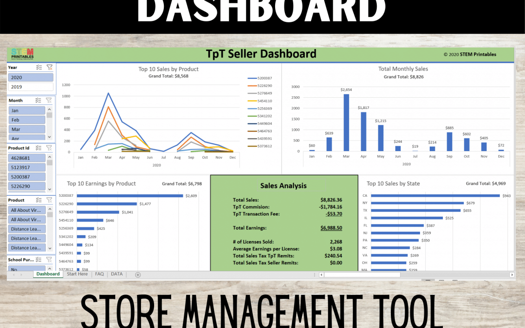 TpT Seller Dashboard | Taking Your TpT Store to the Next Level